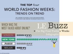 Paris Fashionweek  Streetstyle SS14